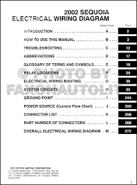 2002 toyota sequoia wiring diagram Wiring Diagram 02 Toyota Sequoia Jbl