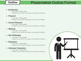Presentation Outline Format Ppt Infographic Template