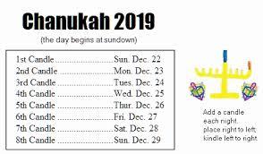 Image result for hanukkah dates 2019