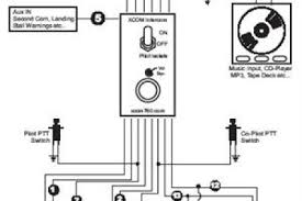 diagrams pictures wiring diagrams on harley davidson intercom intercom circuit diagram xcom intercom wiring diagrampng