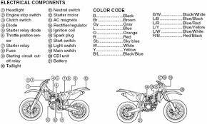 yamaha wr 125 engine diagram yamaha wiring diagrams online