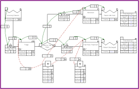 Value Stream Mapping Examples Evsm Tool For Vsm For Healthcare