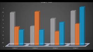 How To Create 3d Bar Graph Microsoft Powerpoint 365 Tutorial