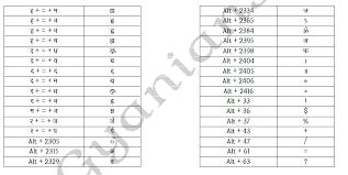 Hindi Font Chart Pdf