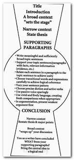 Essay Essayuniversity Journalism Dissertation Essay Examples Free