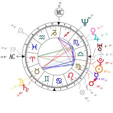 Tyler The Creator Natal Chart Astrology And Natal Chart Of Aisha Tyler Born On 1970 09 18