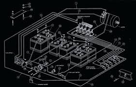 wiring diagram for a 2000 club car ds freddryer co 2000 club car ds wiring diagram 2000 club car ds gas wiring diagram electrical non v glide 2 stroke wiring diagram