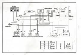 50cc chinese scooter wiring diagram images 50cc chinese atv wiring diagram for