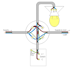 pool light junction box wiring diagram wirdig led light junction box in addition trailer lights wiring diagram