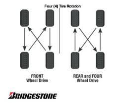 Tire Rotation Patterns Delectable Four Wheel Drive Tire Rotation Pattern Best Tire 48