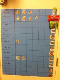 Reward Chart Toys R Us Carters Potty Chart 1 Rewards Include Candy Small