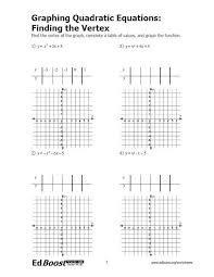 graphing quadratic equations finding the vertex