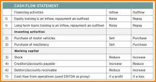 7 Create An Income Statement Grittrader