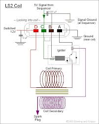 wiring diagram for ignition coil the wiring diagram subaru ignition coil wiring subaru wiring diagrams for car wiring diagram