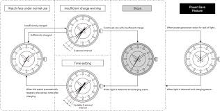 how eco drive works how we make the most out of light citizen watch eco drive light