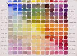 Watercolor Combination Chart Rocaprevera Art Book 2015