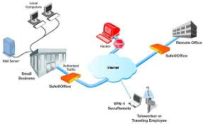 extranet technologies limited   sofaware managed security service