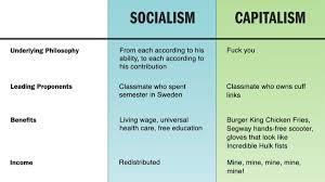 Socialism Vs Capitalism Chart Socialism Vs Capitalism
