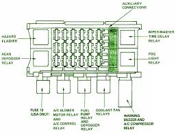 car wiring diagram automobiles wiring system and diagram for 1989 pontiac lemn main fuse box diagram