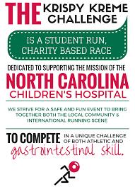 Krispy Kreme Fundraiser Profit Chart 2019 Krispy Kreme Challenge