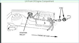 ford starter solenoid wiring diagram awesome 2002 ford explorer ford starter solenoid wiring diagram unique 1990 f 150 starter relay wiring diagram list schematic circuit