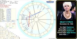 Miley Cyrus Birth Chart Miley Ray Cyrus Is An American