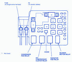 92 95 civic fuse box diagram best of honda civic fuse box diagram 92 civic hatchback fuse box diagram 92 95 civic fuse box diagram best of honda civic fuse box diagram interior number and