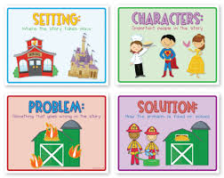 Story Elements Kindergarten Anchor Chart Story Structure Lessons Tes Teach