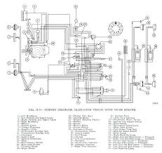 shelby cobra turn signal wiring diagram ford mustang wiring diagram shelby