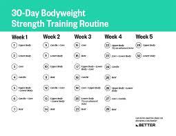 30 Day Beachbody Challenge Chart A 30 Day Strength Training Routine No Equipment Required