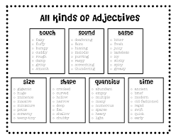 descriptive writing graphic organizer list descriptive descriptive writing graphic organizer list descriptive adjectives