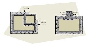 figure 6 11 overlapping foundation insulation at places where insulation cannot be put on the
