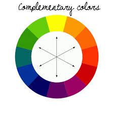 Hasil gambar untuk Warna Complementary