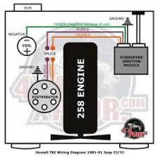 howell fuel injection wiring diagram images tbi conversion wiring jeep howell fuel injection wiring diagram jeep circuit