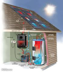 Heated Water Pump Traditional V Solar Water Heaters A Buyers Guide Boulden Brothers