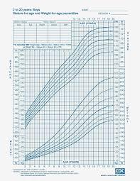 20 Efficient Baby Weight Chart Online