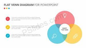 Insert Venn Diagram Powerpoint Free Flat Venn Diagram For Powerpoint Pslides
