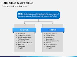 20 Soft Skills Chart Hard Skills And Soft Skills