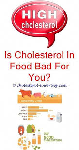 Wonderful Tips Cholesterol Chart Healthy Food Cholesterol