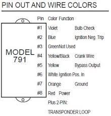 bulldog wiring diagram wiring diagram and hernes bulldog security remote starter wiring diagram diagrams