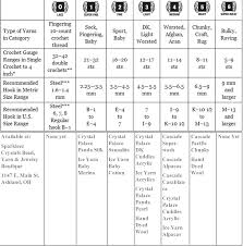 Yarn Size Chart What Size Yarn Is Dk Or Worsted Or Bulky Sparkleez Crystles