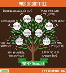 List Of Words Based On Ant Ent Root Word With Their Meaning