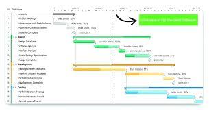 Sms Implementation Plan Gantt Chart Thessnmusic Club
