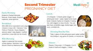 2nd Trimester Diet Chart Second Trimester Diet Chart