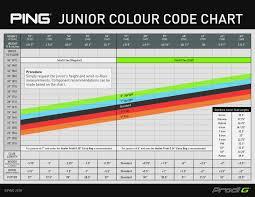 Ping Club Chart 33 Skillful Junior Golf Club Sizing Chart
