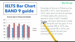 Describing Charts In English Ielts Writing Task 1 Bar Chart Lesson