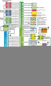 fuse box in bmw 325i wiring library 03 bmw 325i fuse box locations wiring jzgreentown 2002