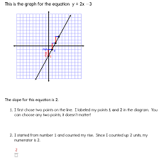 example 1 calculating slope