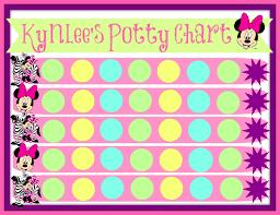Hello Kitty Potty Chart