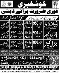 Latest Jobs In Pakistan Paperpk Jobs Newspaper Jobs Daily Update